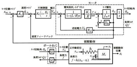 Machine_2