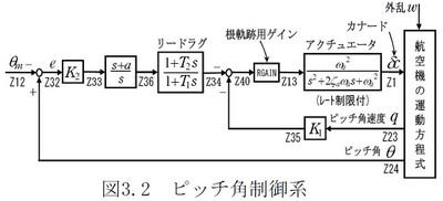 Multiobjectiveblockfigy170928